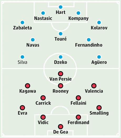 Manchester City vs Manchester Utd: Probable starters in bold, contenders in light. Photograph: Graphic, courtesy of Guardian.co.uk